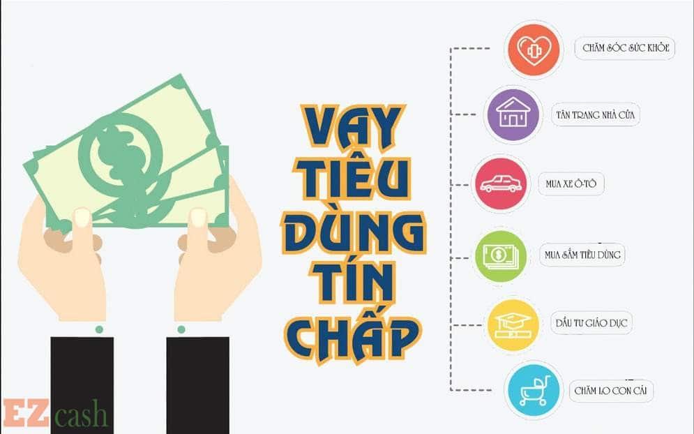 vay tín chấp ngân hàng (2)